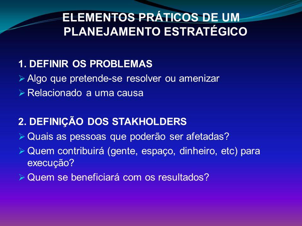 ELEMENTOS PRÁTICOS DE UM PLANEJAMENTO ESTRATÉGICO