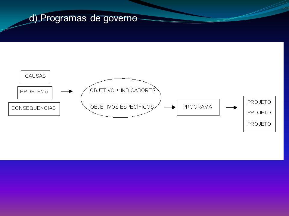 d) Programas de governo