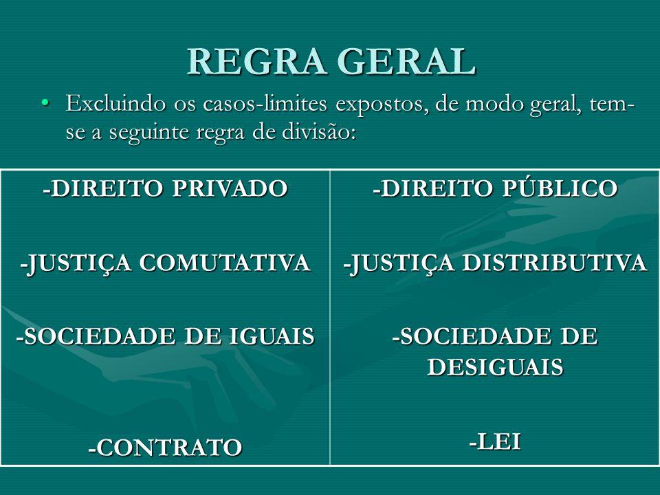 -JUSTIÇA DISTRIBUTIVA -SOCIEDADE DE DESIGUAIS