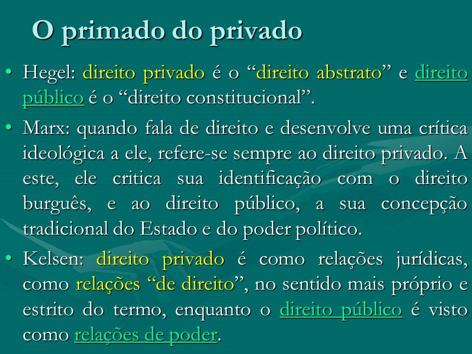 O primado do privado Hegel: direito privado é o direito abstrato e direito público é o direito constitucional .