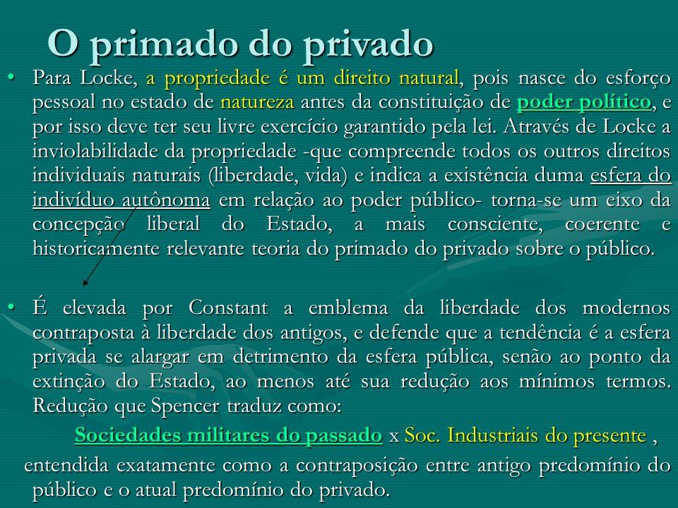 O primado do privado