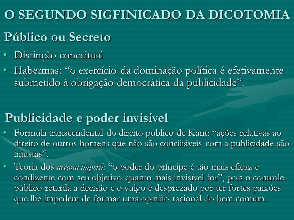 O SEGUNDO SIGFINICADO DA DICOTOMIA