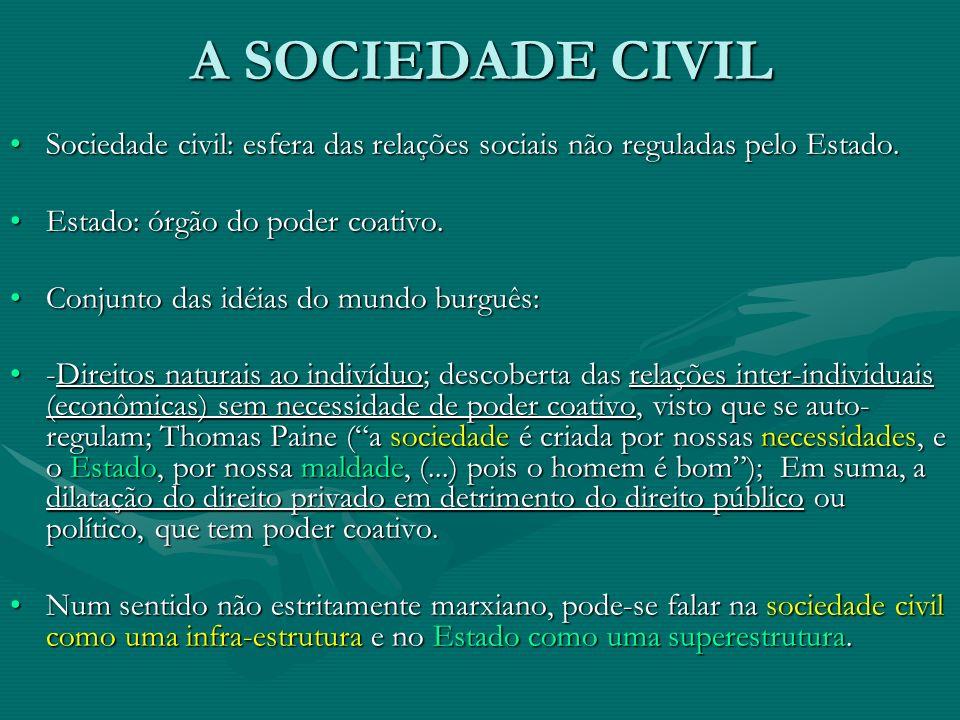A SOCIEDADE CIVIL Sociedade civil: esfera das relações sociais não reguladas pelo Estado. Estado: órgão do poder coativo.