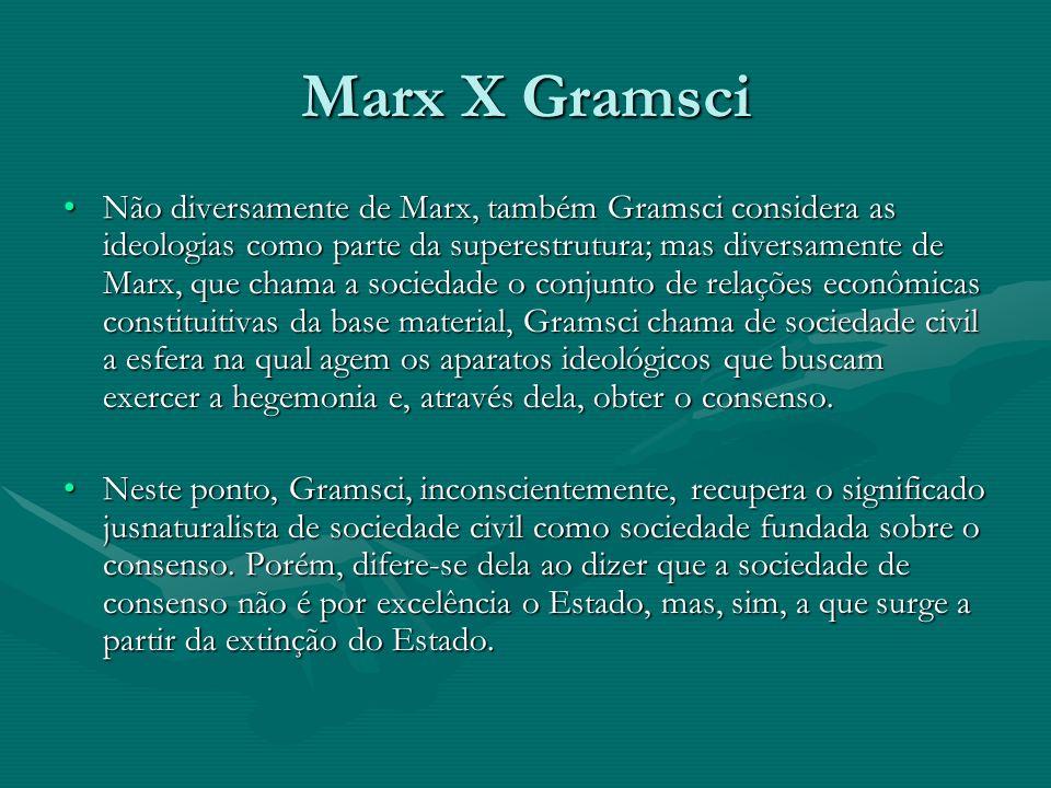 Marx X Gramsci