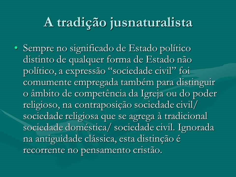 A tradição jusnaturalista