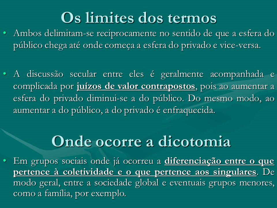Onde ocorre a dicotomia