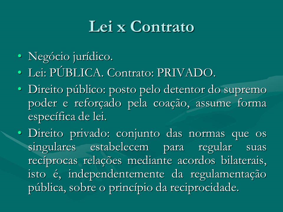 Lei x Contrato Negócio jurídico. Lei: PÚBLICA. Contrato: PRIVADO.