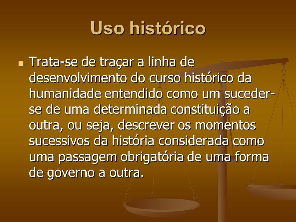 Uso histórico