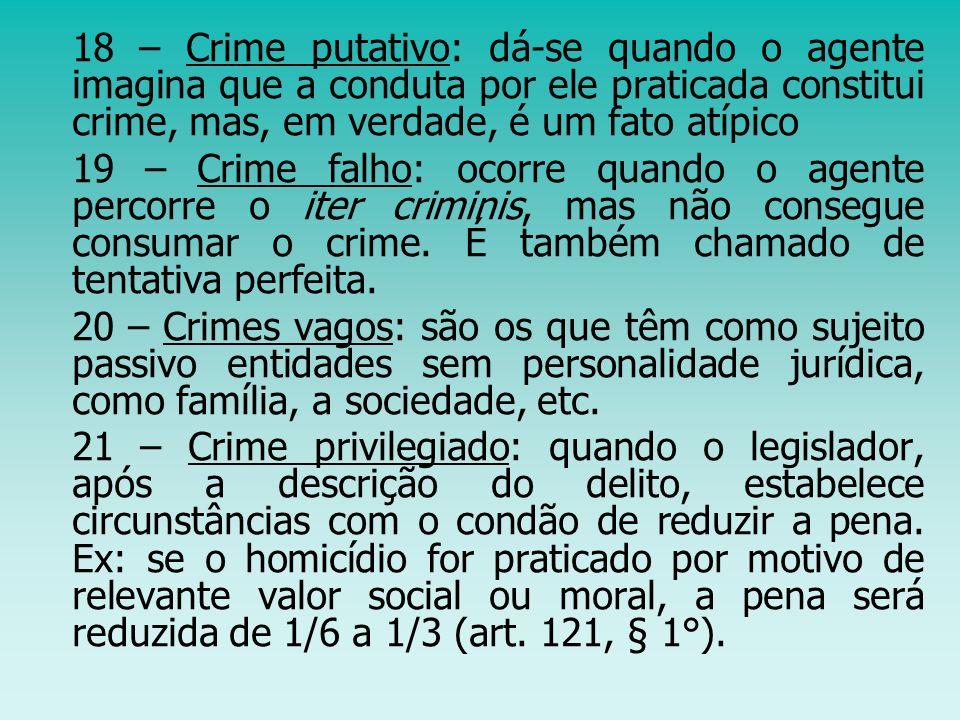 18 – Crime putativo: dá-se quando o agente imagina que a conduta por ele praticada constitui crime, mas, em verdade, é um fato atípico