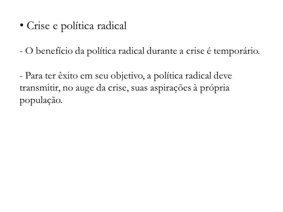 Crise e política radical