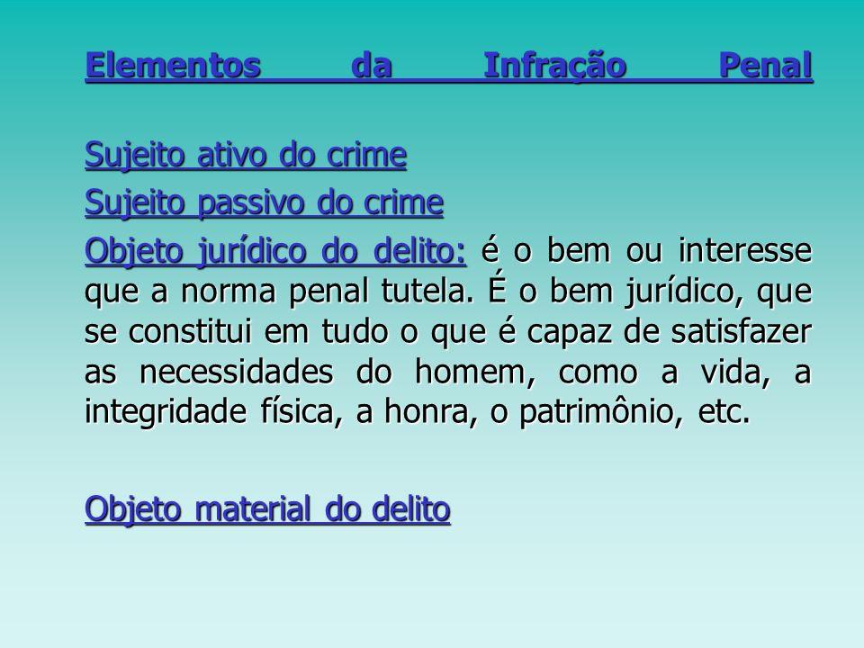 Elementos da Infração Penal
