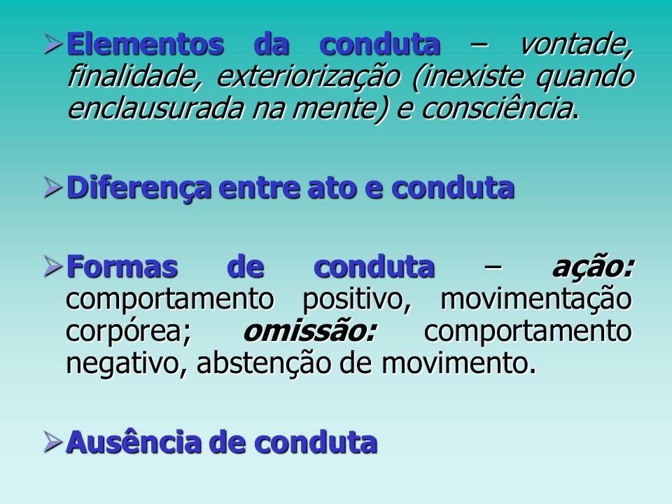 Elementos da conduta – vontade, finalidade, exteriorização (inexiste quando enclausurada na mente) e consciência.