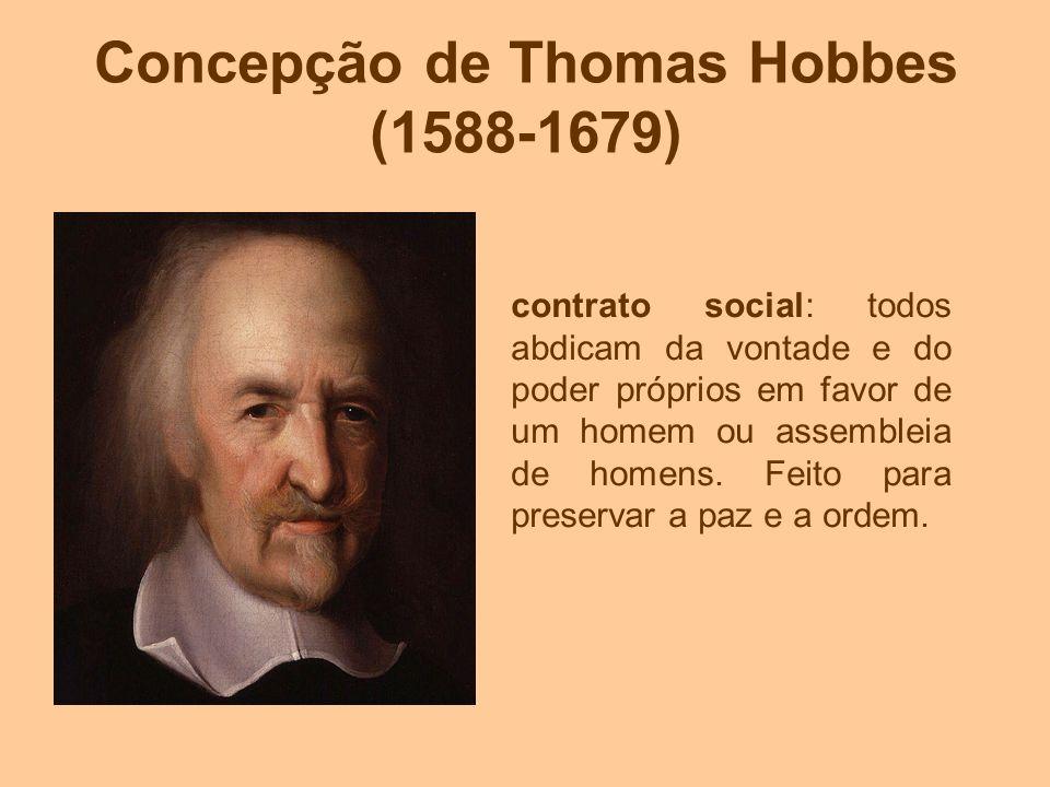 Concepção de Thomas Hobbes (1588-1679)