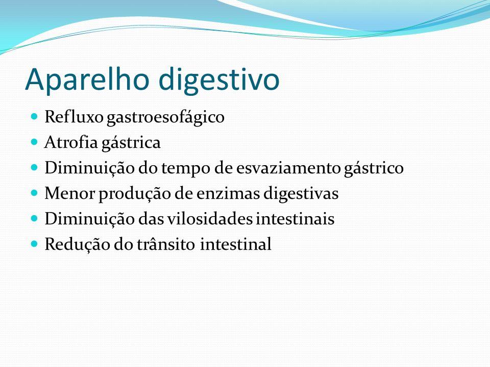 Aparelho digestivo Refluxo gastroesofágico Atrofia gástrica