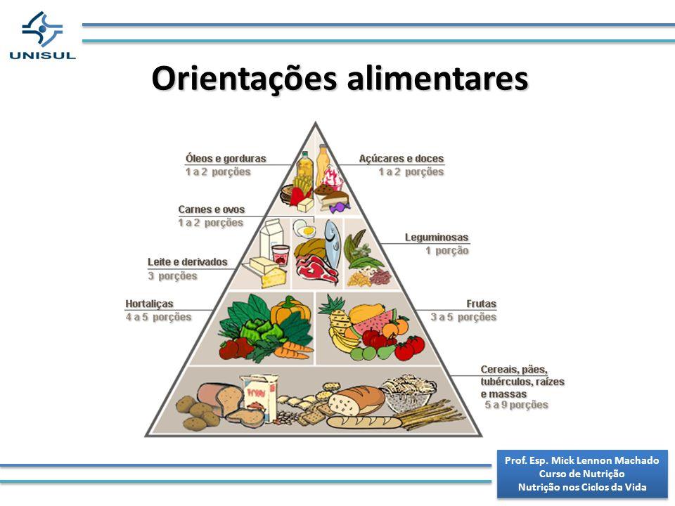 Orientações alimentares