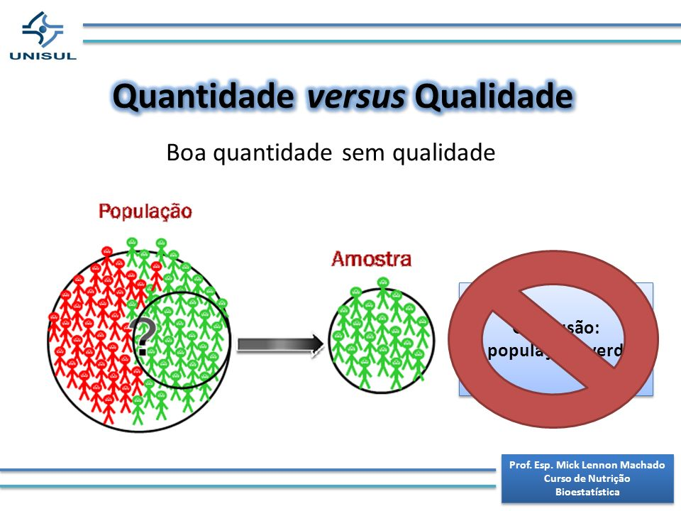 Quantidade versus Qualidade Prof. Esp. Mick Lennon Machado