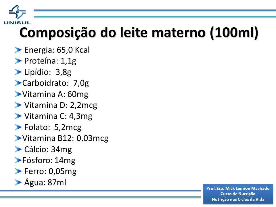 Composição do leite materno (100ml)