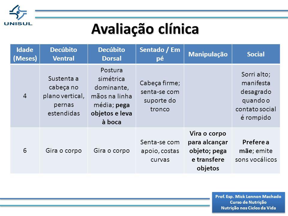 Avaliação clínica Idade (Meses) Decúbito Ventral Decúbito Dorsal