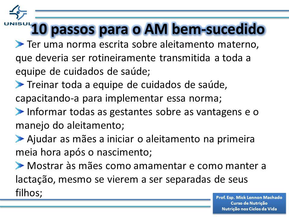 10 passos para o AM bem-sucedido