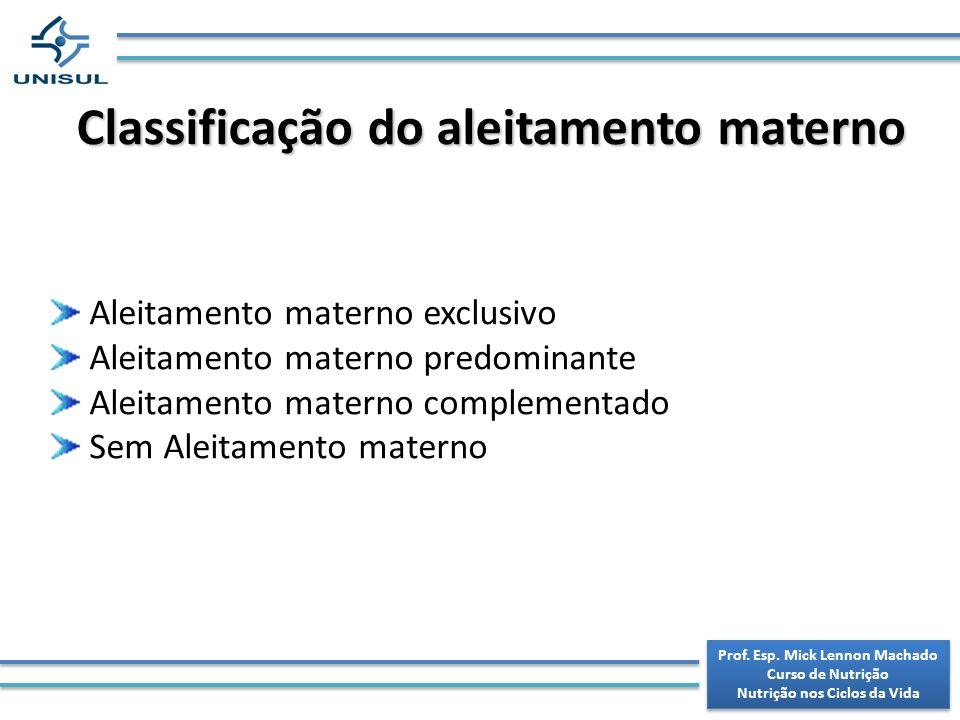 Classificação do aleitamento materno
