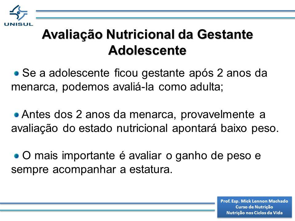 Avaliação Nutricional da Gestante Adolescente