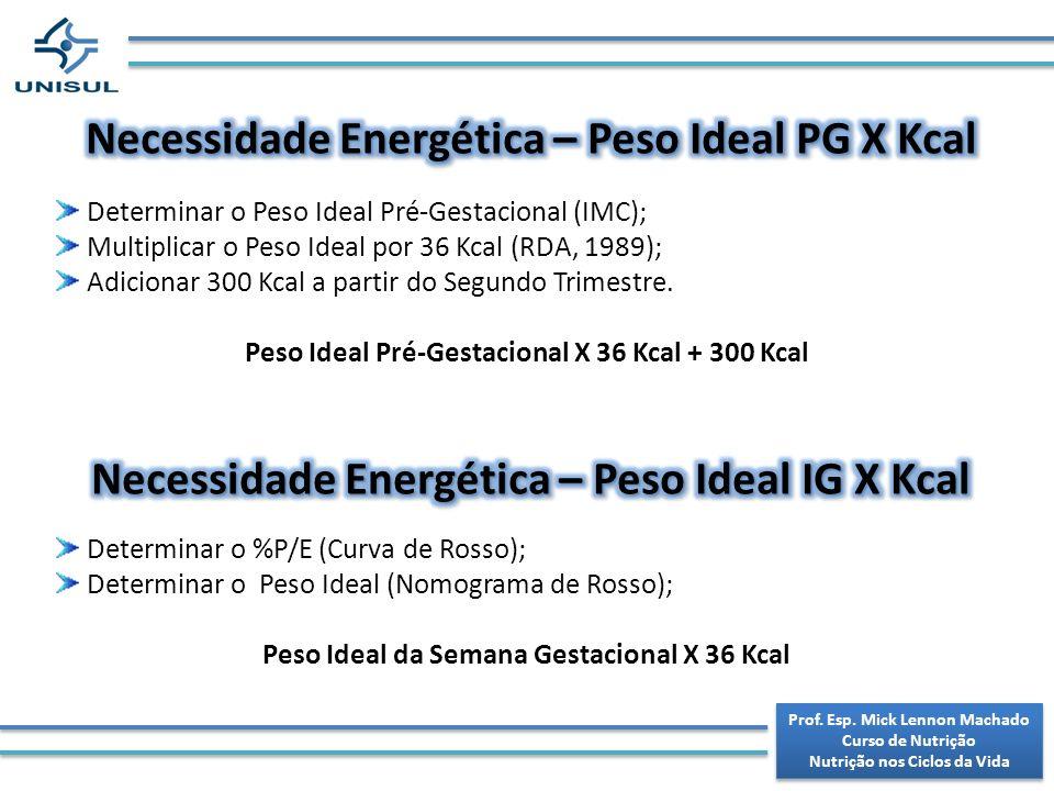 Necessidade Energética – Peso Ideal PG X Kcal