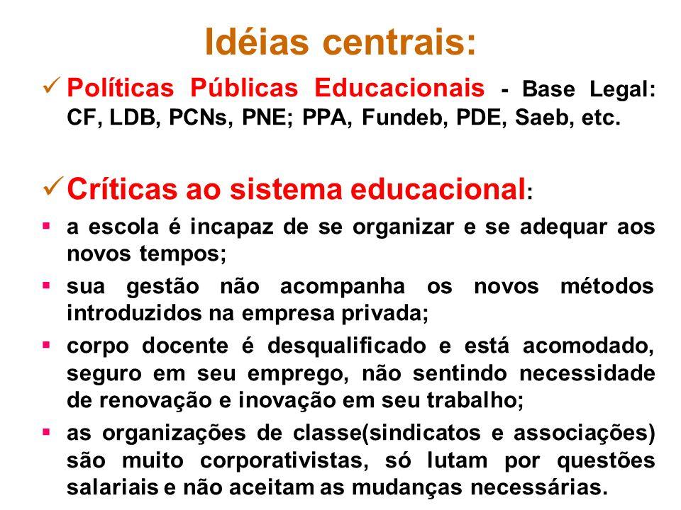 Idéias centrais: Críticas ao sistema educacional:
