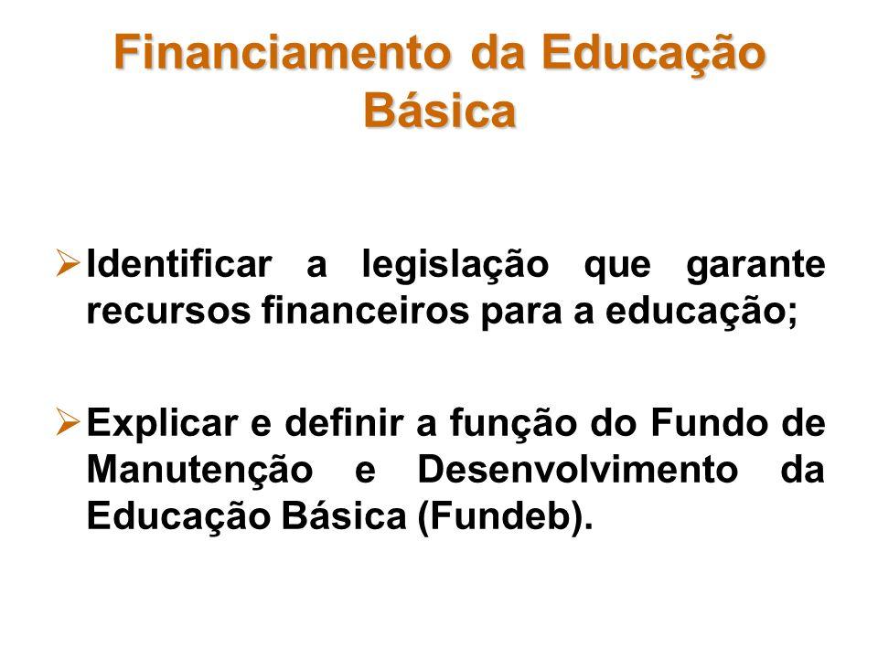 Financiamento da Educação Básica