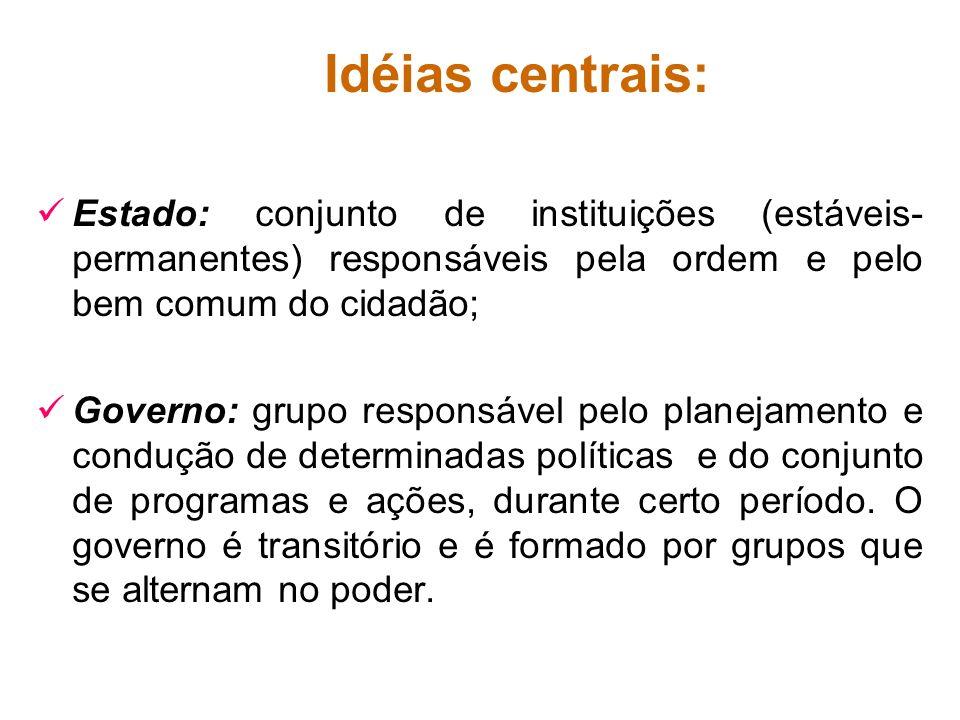 Idéias centrais:Estado: conjunto de instituições (estáveis-permanentes) responsáveis pela ordem e pelo bem comum do cidadão;