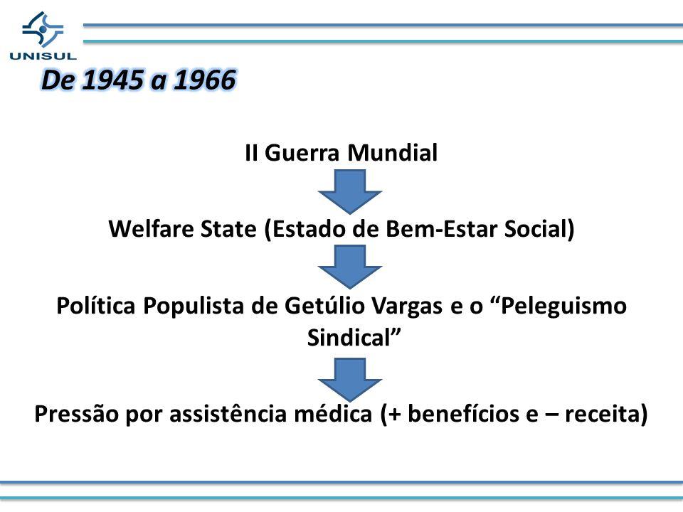De 1945 a 1966
