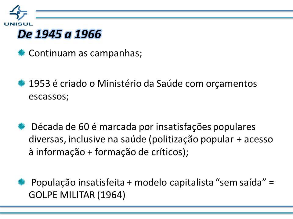 De 1945 a 1966 Continuam as campanhas;