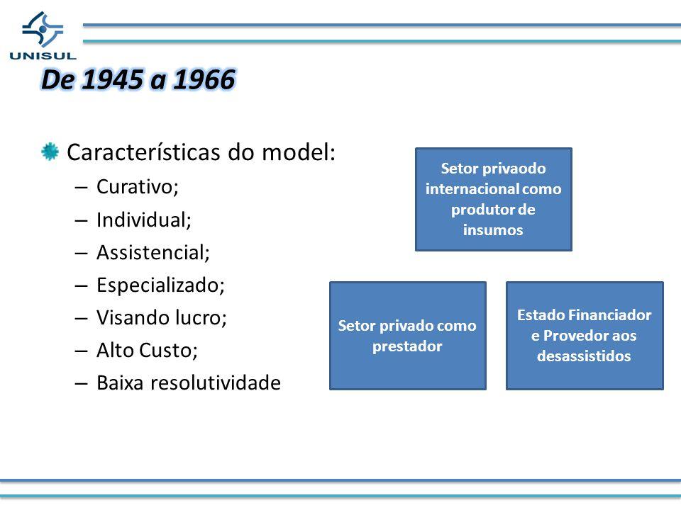 De 1945 a 1966 Características do model: Curativo; Individual;