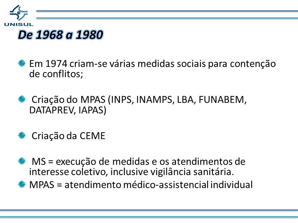De 1968 a 1980 Em 1974 criam-se várias medidas sociais para contenção de conflitos; Criação do MPAS (INPS, INAMPS, LBA, FUNABEM, DATAPREV, IAPAS)