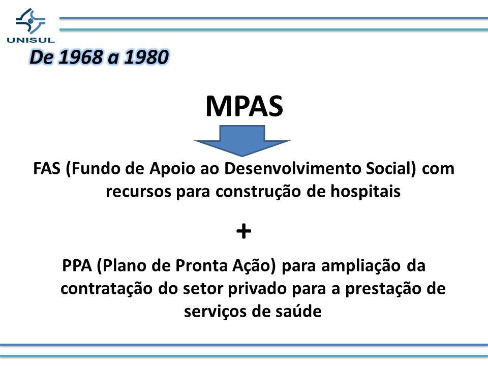 De 1968 a 1980 MPAS. FAS (Fundo de Apoio ao Desenvolvimento Social) com recursos para construção de hospitais.