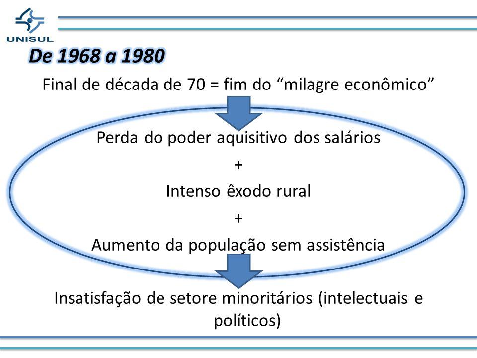 De 1968 a 1980 Final de década de 70 = fim do milagre econômico