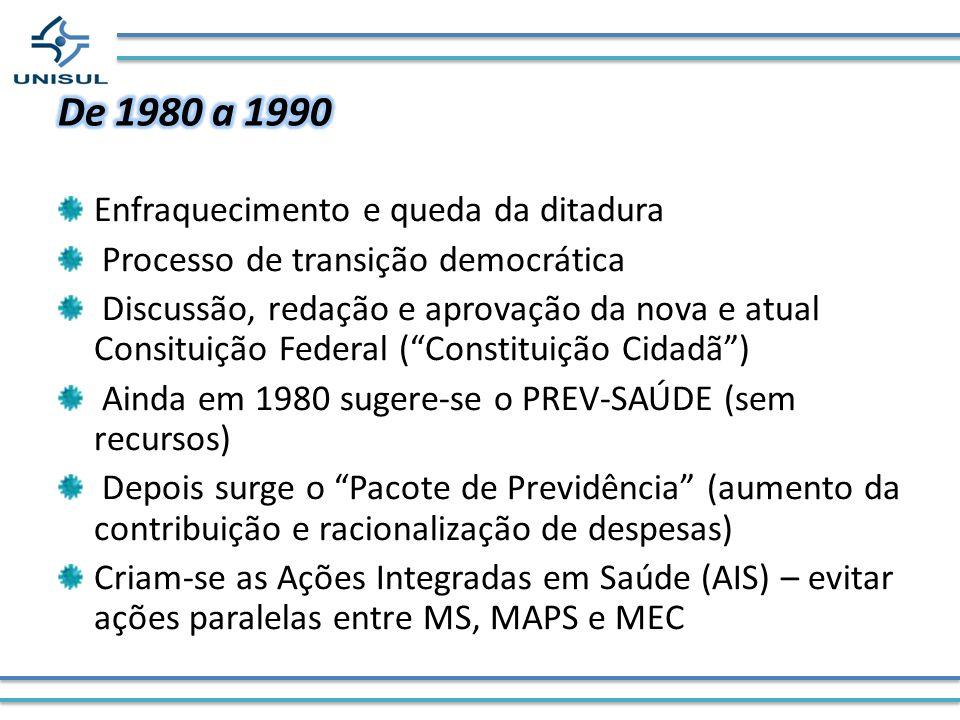 De 1980 a 1990 Enfraquecimento e queda da ditadura