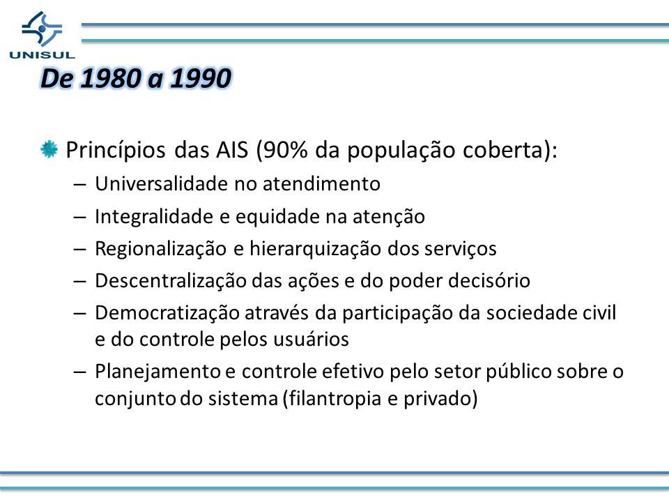 De 1980 a 1990 Princípios das AIS (90% da população coberta):