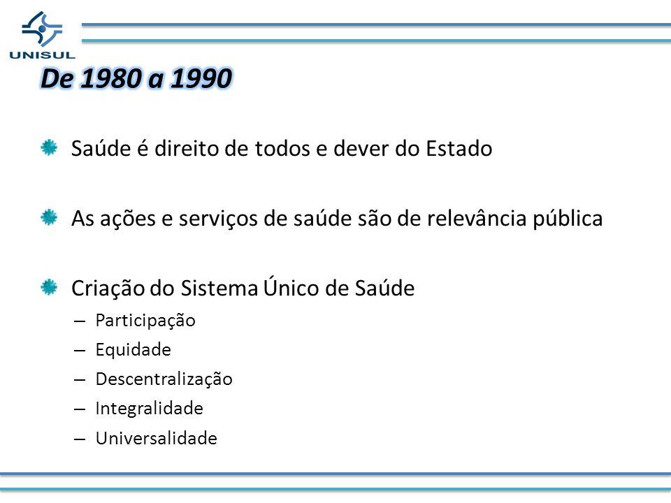 De 1980 a 1990 Saúde é direito de todos e dever do Estado