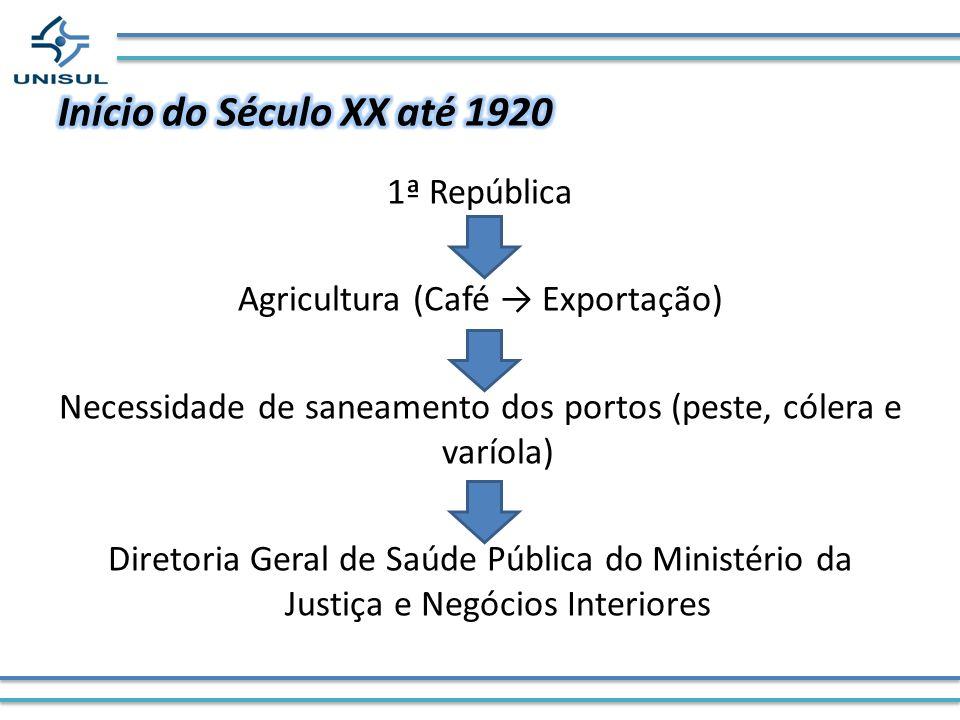 Início do Século XX até 1920