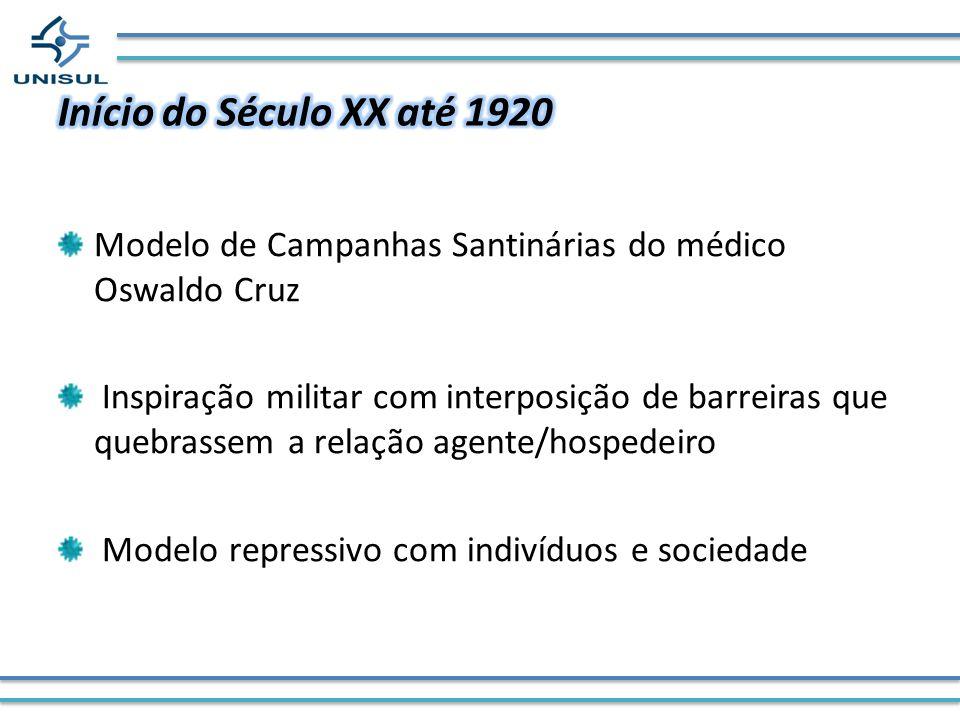 Início do Século XX até 1920 Modelo de Campanhas Santinárias do médico Oswaldo Cruz.