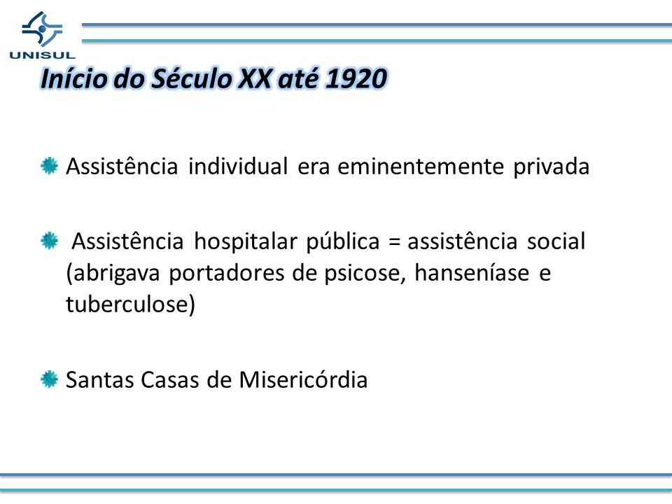 Início do Século XX até 1920 Assistência individual era eminentemente privada.