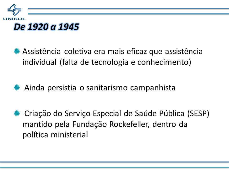 De 1920 a 1945Assistência coletiva era mais eficaz que assistência individual (falta de tecnologia e conhecimento)