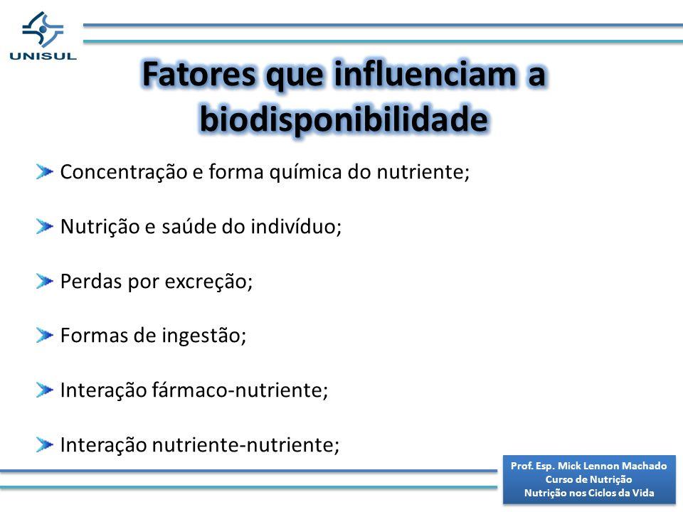 Fatores que influenciam a biodisponibilidade