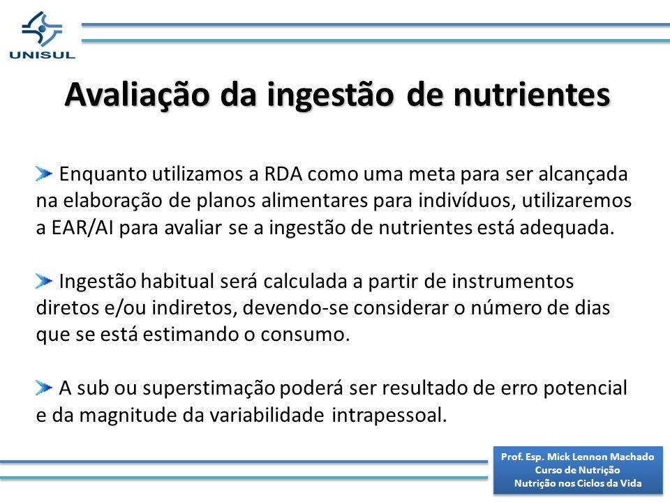 Avaliação da ingestão de nutrientes