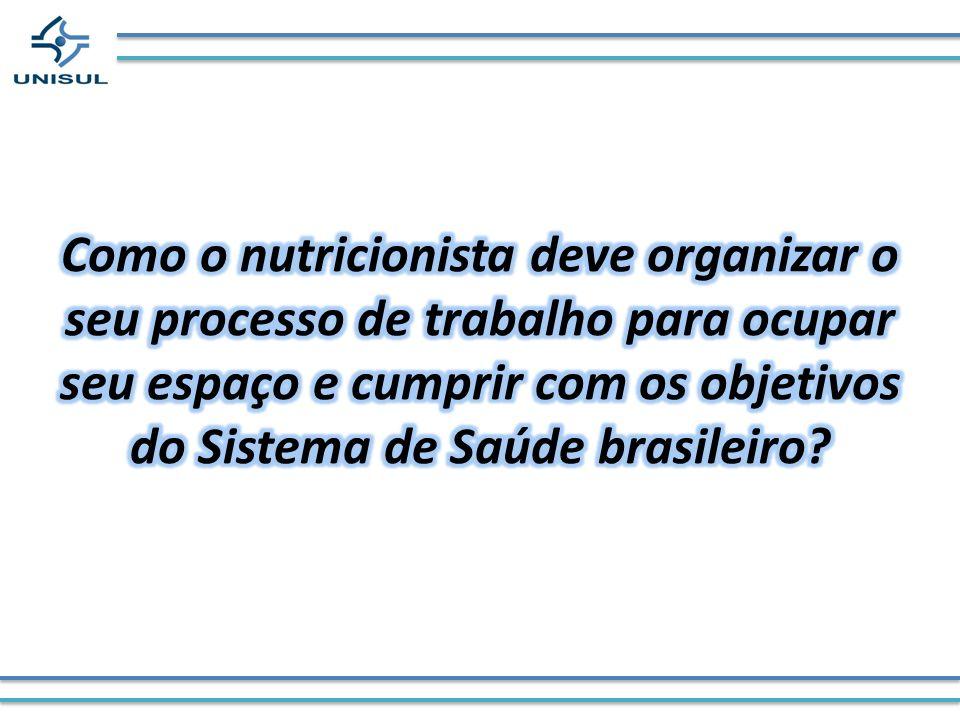 Como o nutricionista deve organizar o seu processo de trabalho para ocupar seu espaço e cumprir com os objetivos do Sistema de Saúde brasileiro