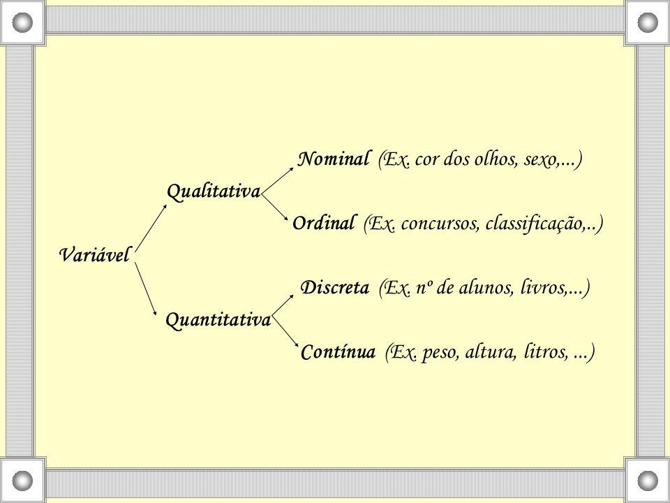 Nominal (Ex. cor dos olhos, sexo,...) Qualitativa
