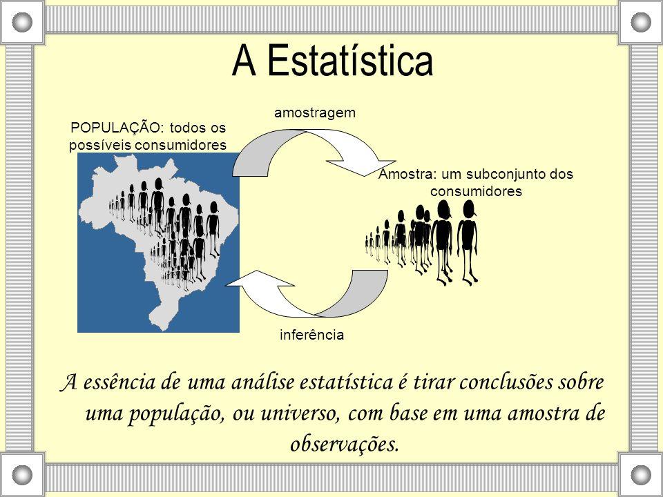 A Estatística POPULAÇÃO: todos os possíveis consumidores. Amostra: um subconjunto dos consumidores.