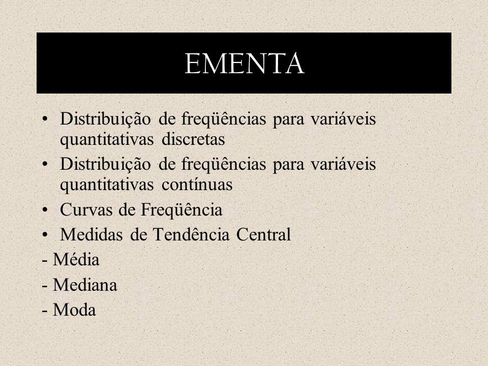 EMENTADistribuição de freqüências para variáveis quantitativas discretas. Distribuição de freqüências para variáveis quantitativas contínuas.