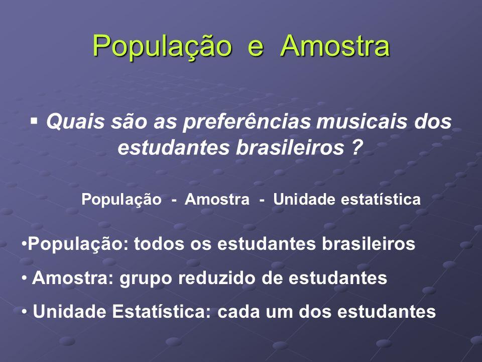 População e Amostra População - Amostra - Unidade estatística