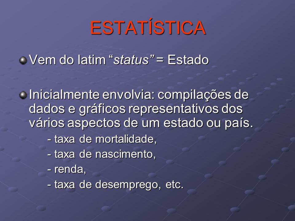 ESTATÍSTICA Vem do latim status = Estado